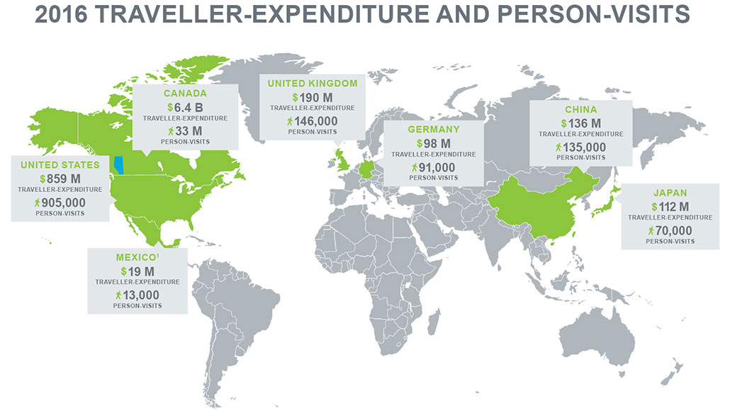 2016 traveller-expenditure and person-visits